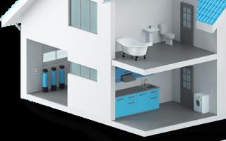 Система водоочистки в частном доме