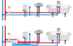 Разводка водопровода