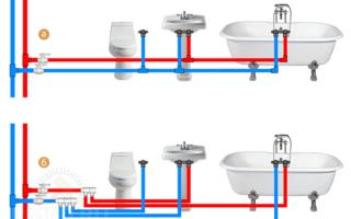 Как сделать разводку воды
