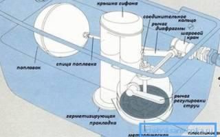 Запорный механизм для унитаза