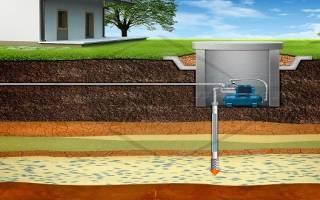 Водопровод для дачи из пластиковых труб