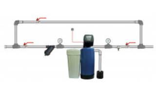 Фильтры для смягчения воды из скважины