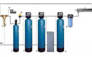 Фильтры водоочистки