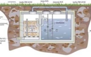 Фильтр для канализации