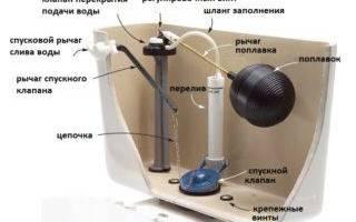 Система слива унитаза с кнопкой