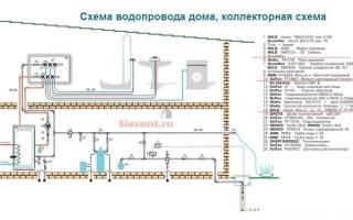 Водопровод в доме своими руками схема